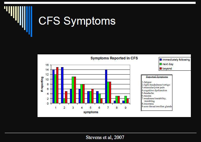 eingebildete krankheiten symptome